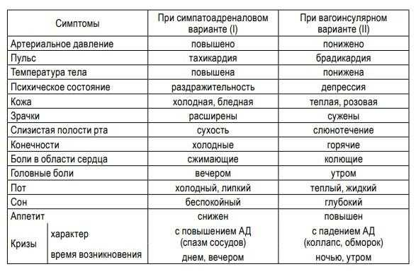 Климатон, таблица